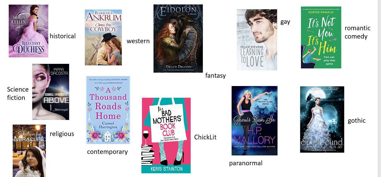 A selection of book covers showing the difference of cover designs across romance sub-genres.